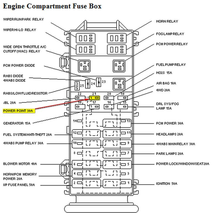 1993 ford explorer fuse panel diagram