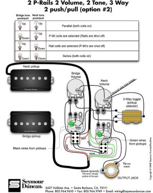 Wiring Diagrams Seymour Duncan  http:www