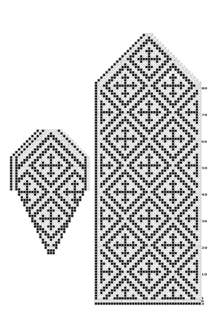 215 best images about Free pattern/ Gratis oppskrift on