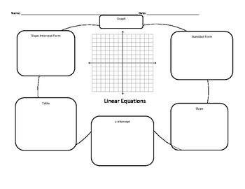157 best images about Education-Algebra 1-Linear Equations