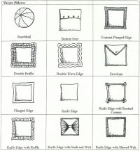 217 best images about Good to Know Measurements on ...
