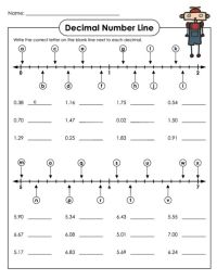 17 Best ideas about Number Lines on Pinterest