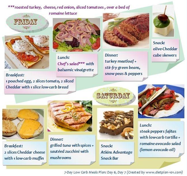 Good Low Carb Diet Plan David Simchi Levi
