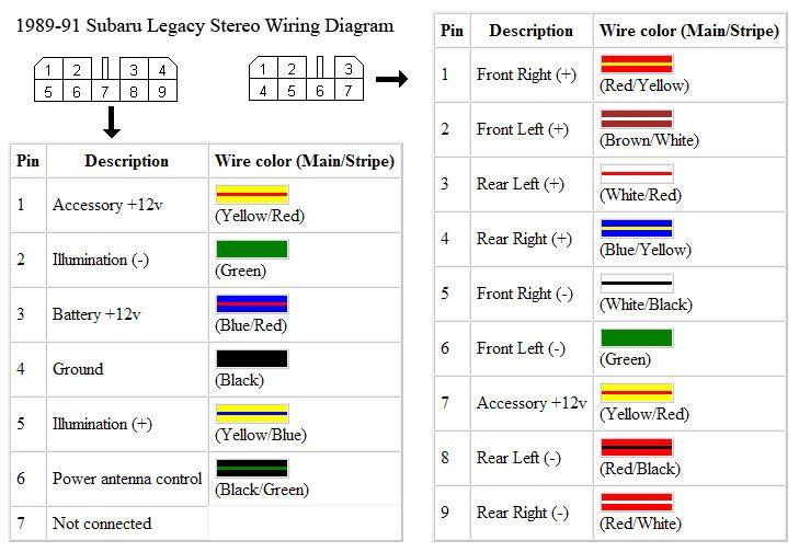 2002 subaru wrx radio wiring | index wiring diagrams topic  wiring diagram library