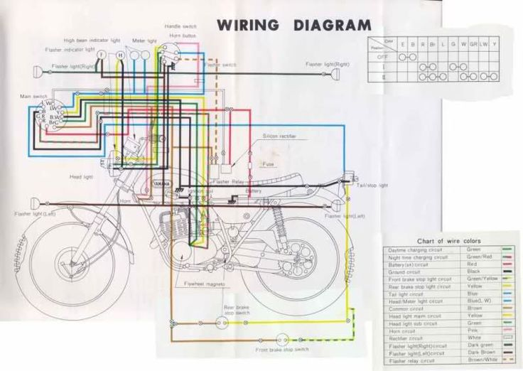 triumph wiring diagram dual coils