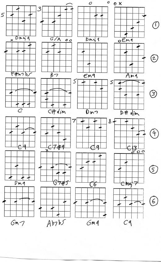 1000+ ideas about Guitar Chord Progressions on Pinterest