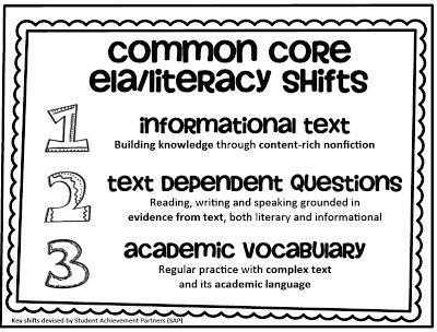 309 best Iowa Core Common Core images on Pinterest