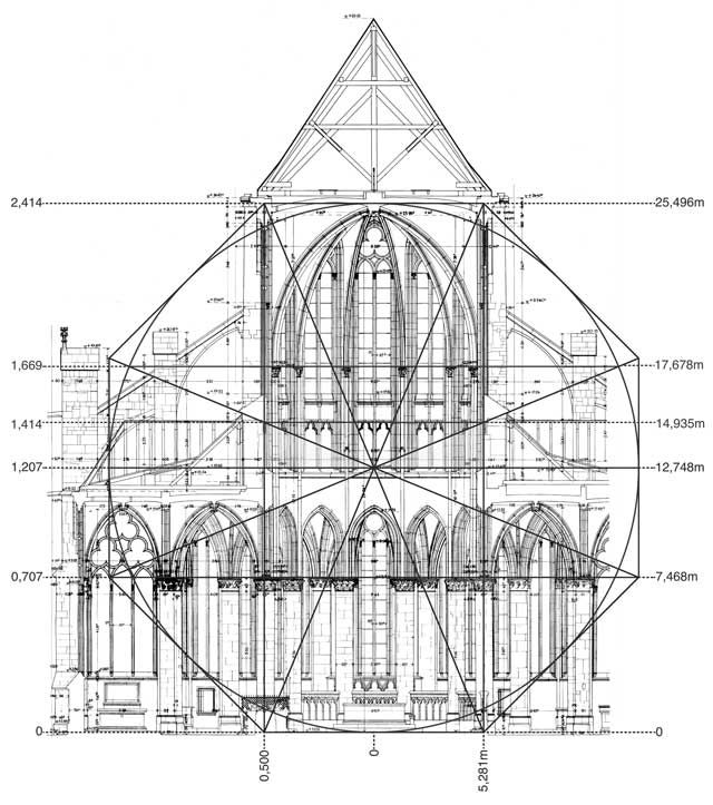 1000+ ideas about Sacred Architecture on Pinterest