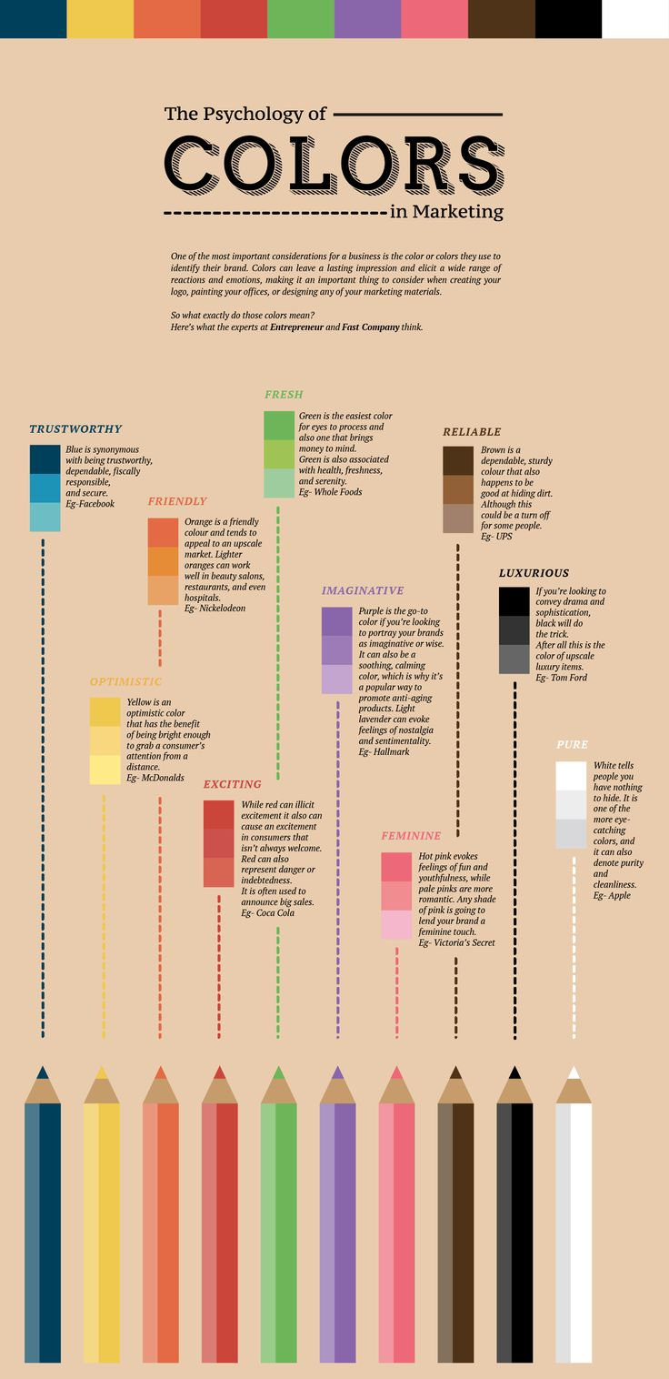 The psychology of color means different colors have different effects on people. This makes color a vital factor in your branding. Learn to optimize