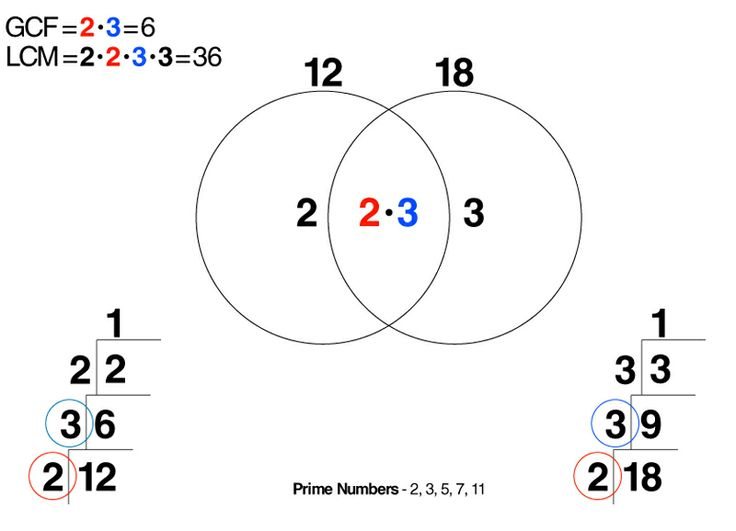 345 best images about 3-4 Grade Math Fun! on Pinterest