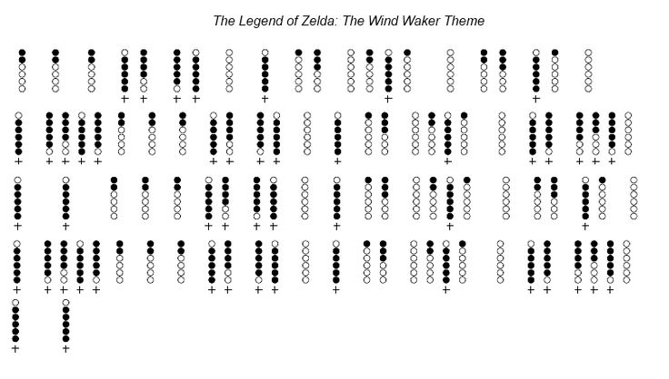 74 best images about Tin Whistle Music on Pinterest