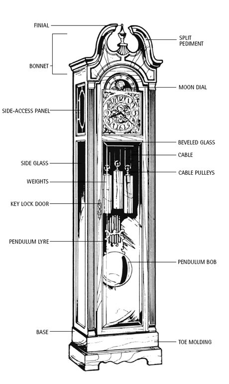 37 best images about Grandfather clocks on Pinterest