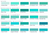 17 Best images about Turquoise Home Decor on Pinterest