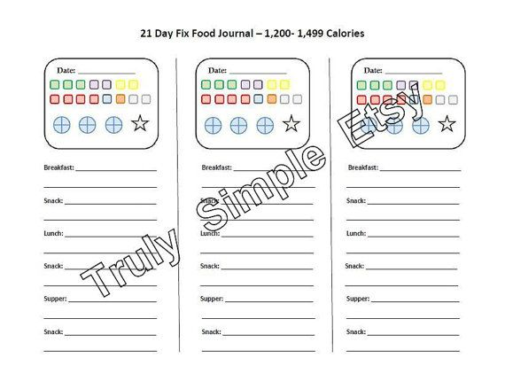 21 Day Fix Tally Sheet in each calorie range to use with