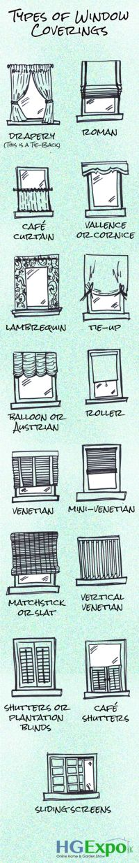 1000+ ideas about Window Coverings on Pinterest | Wood ...