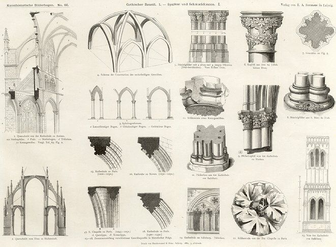 1000+ images about Architecture on Pinterest