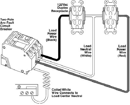 Basic Wiring Diagrams For Outlets Basic House Wiring