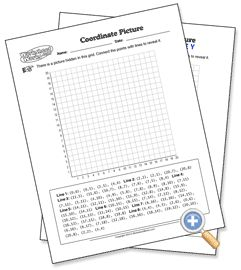 313 best Graphing Activities images on Pinterest