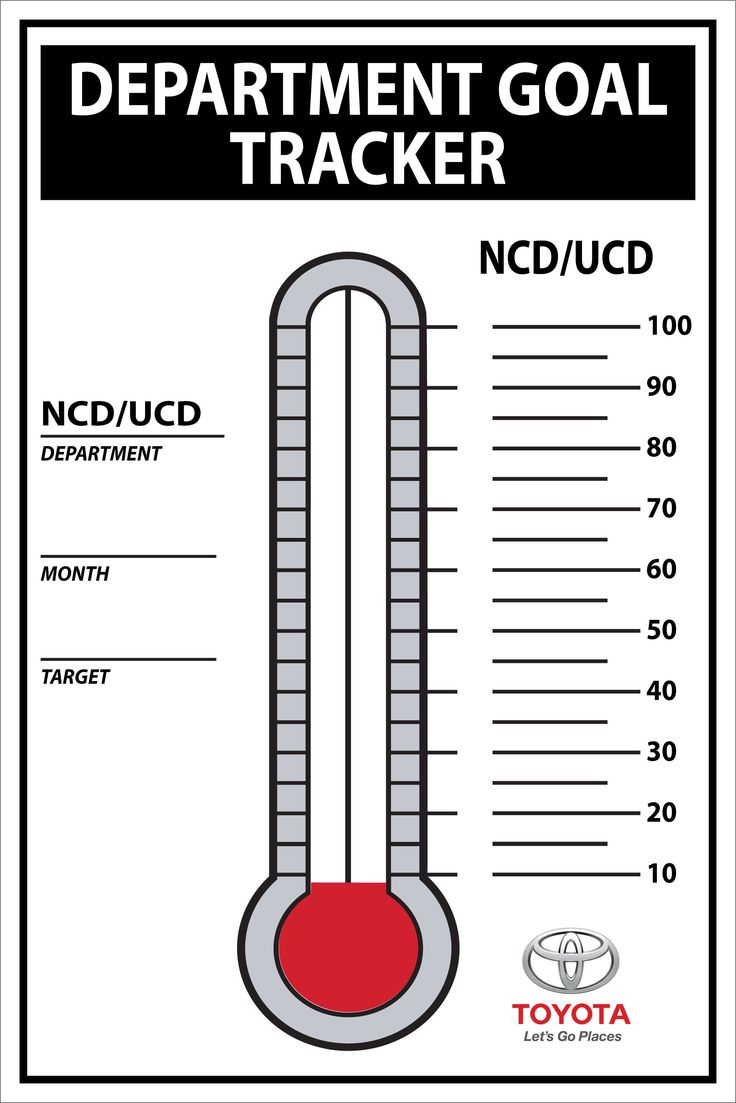 1000+ images about Fundraising Thermometers and Goal