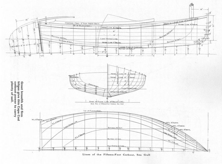 Yacht Design Manual