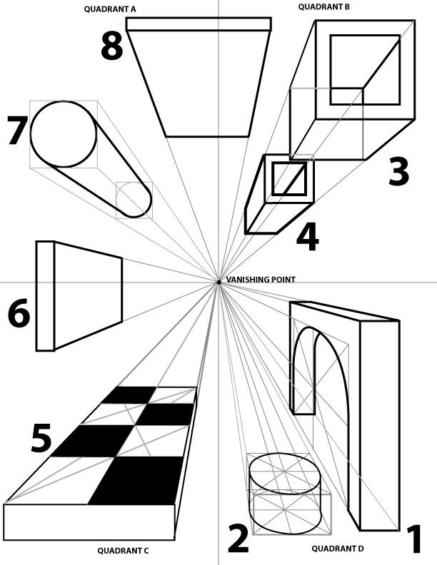 17 Best ideas about Perspective Drawing on Pinterest