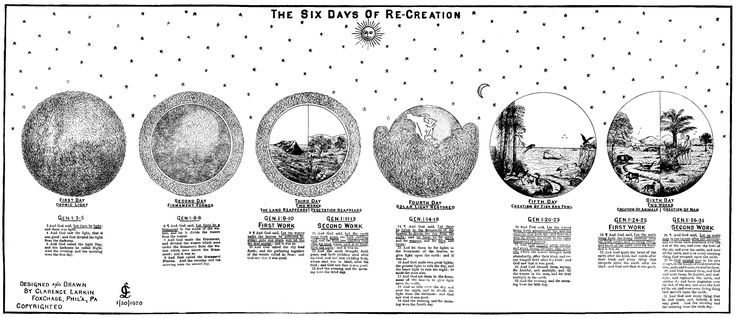 End Times :: End Times Charts :: 6 days of Re-Creation
