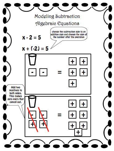17 Best ideas about Algebra Equations on Pinterest