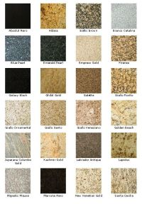 17 Best ideas about Types Of Granite on Pinterest ...