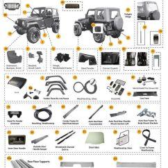 2006 Hummer H3 Parts Diagrams Hayward Super 2 Pump Wiring Diagram Interactive - Jeep Tj Steel Body   Pinterest ...