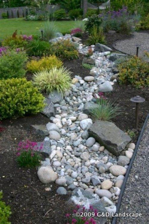 25 Best Ideas About River Rock Gardens On Pinterest Garden