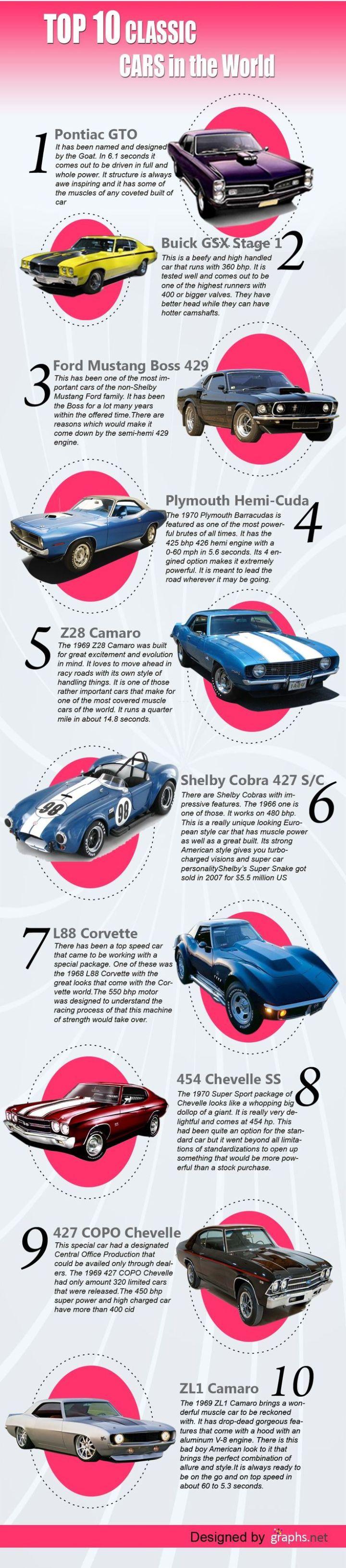 old car list | Carsjp.com