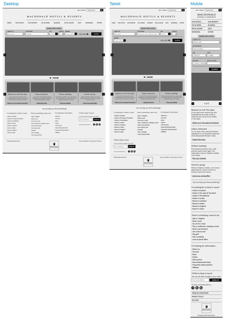 1000+ images about Information Architecture on Pinterest