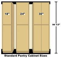 25+ Best Ideas about Tall Pantry Cabinet on Pinterest ...