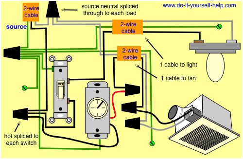 wiring diagram for bathroom extractor fan dta s40 ecu a ceiling exhaust and light | electrical pinterest plumbing ...