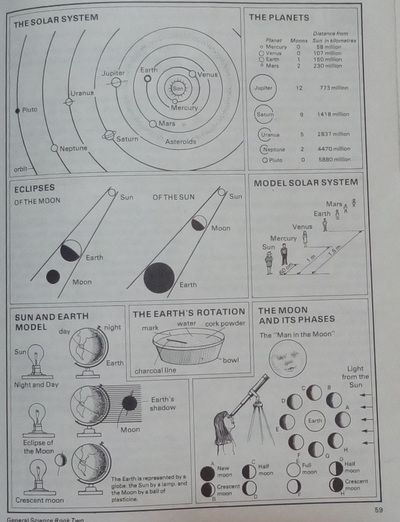 72 best images about Old Science School Books on Pinterest