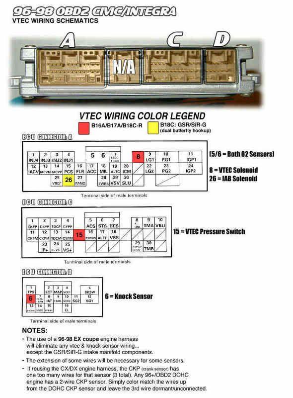 96 Acura Tl Wiring Schematics 96 98 Obd2 Civic Integra Vtec Wiring Schematics Forum
