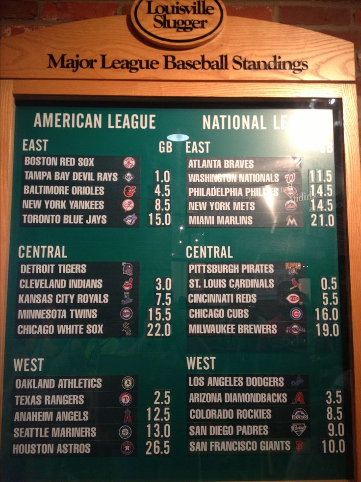 MLB Standings board Aug 3rd  Places Ive been