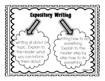 32 best images about Expository Writing on Pinterest