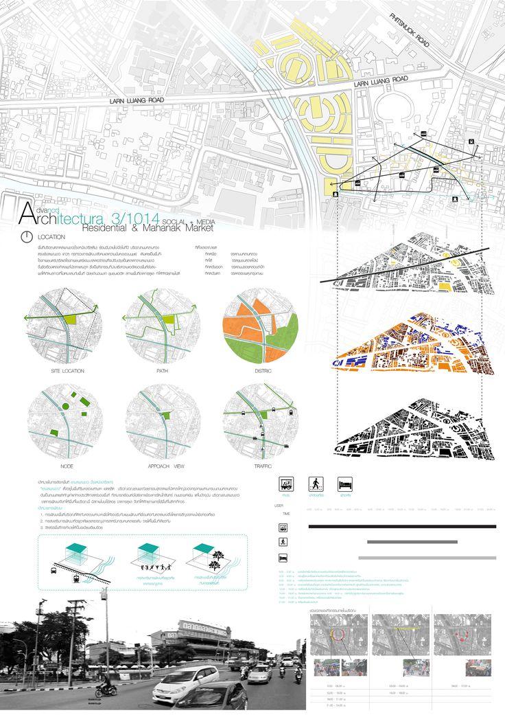 Pin By Supachai Premsmith On Diagram  Pinterest  Site