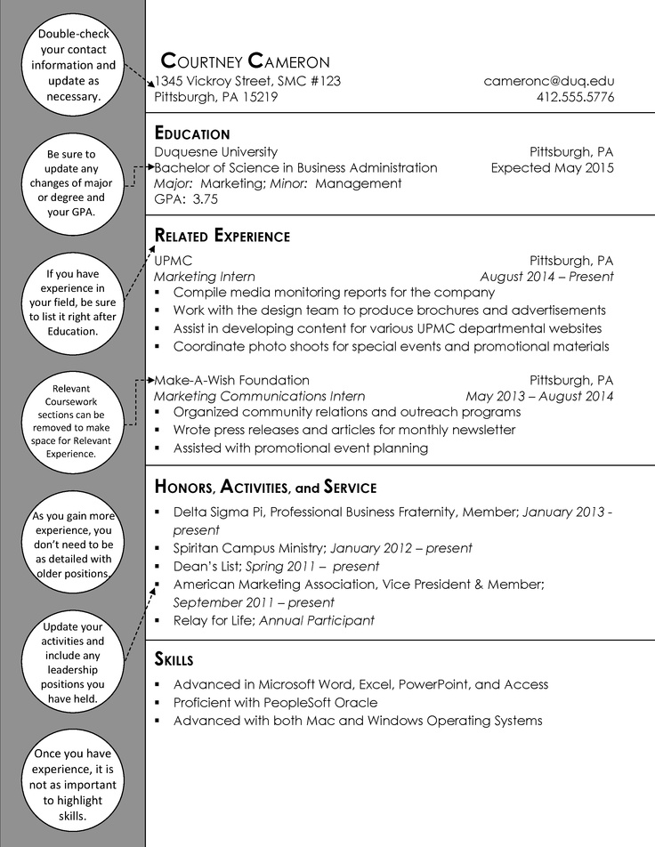 21 Best Images About Duquesne Resume & Cover Letter