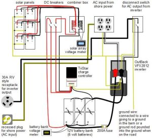 Wiring diagram for this mobile offgrid solar power system