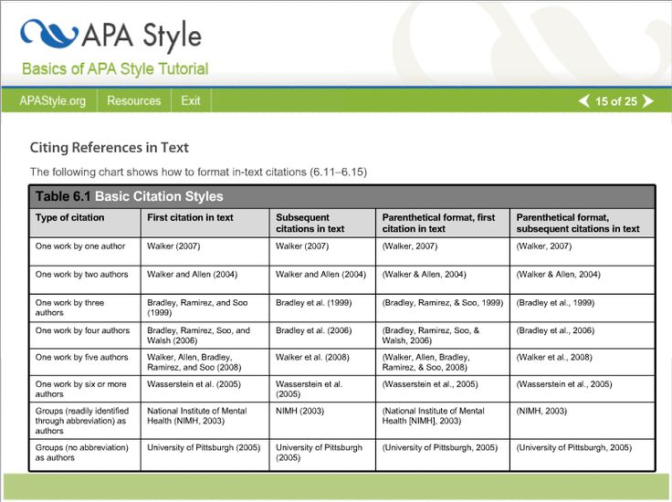 A P A Done In Paper Research Style Term Paper Academic Writing Service