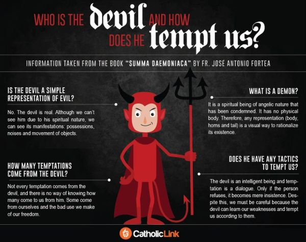 CatholicLink39s Library Infographic Who is the devil