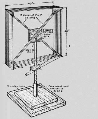 Foxhole Radio Schematic Foxhole Diagram Wiring Diagram