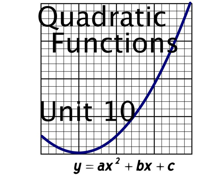 139 best images about A FuNcTiOnS & GrApHiNg on Pinterest