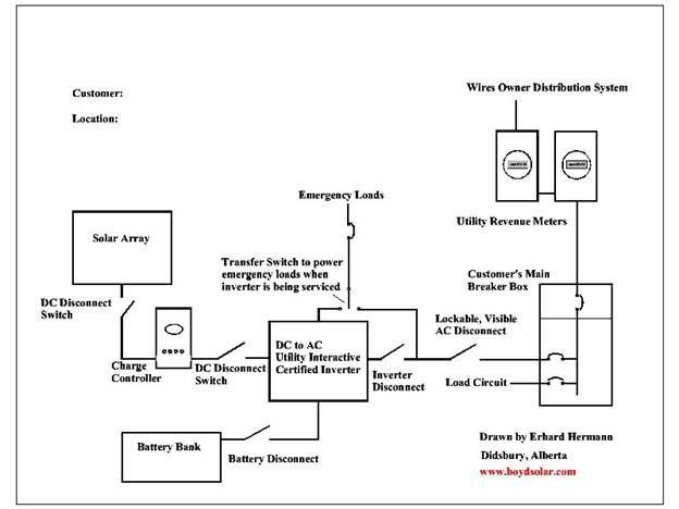 Single Line Diagram Load Calculation Electrical Single Line