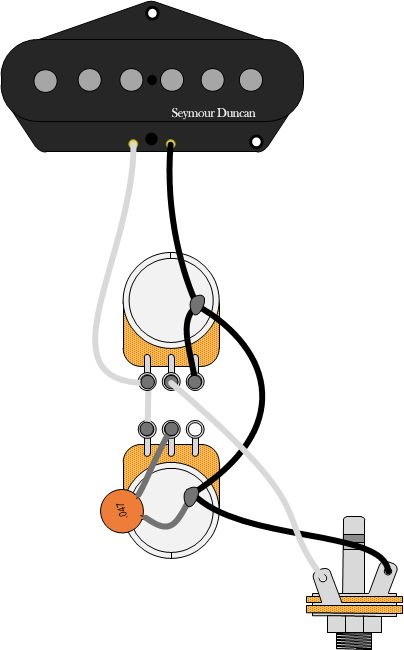 Electric Guitar Pickup Wiring Diagrams Moreover Guitar Wiring Diagrams