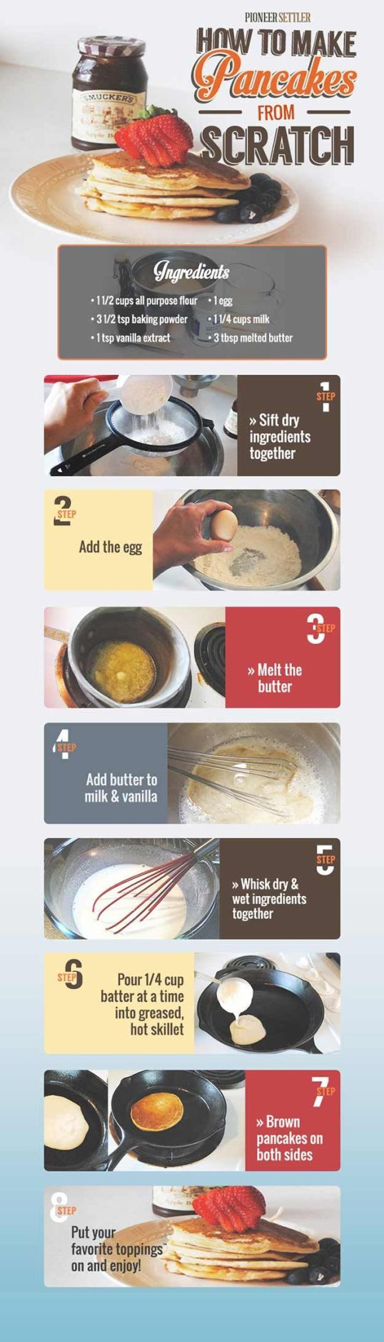 How to Make Pancakes from Scratch   Perfect Pancake Recipe - Pioneer Settler   Homesteading   Self Reliance   Recipes