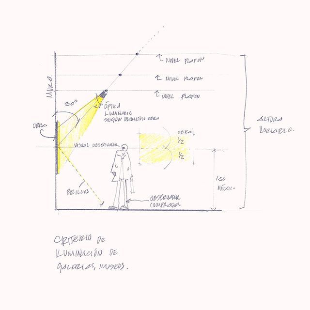 1000+ images about SKETCHES OF LIGHTING on Pinterest
