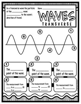1000+ images about Force, Motion, and Waves Unit on